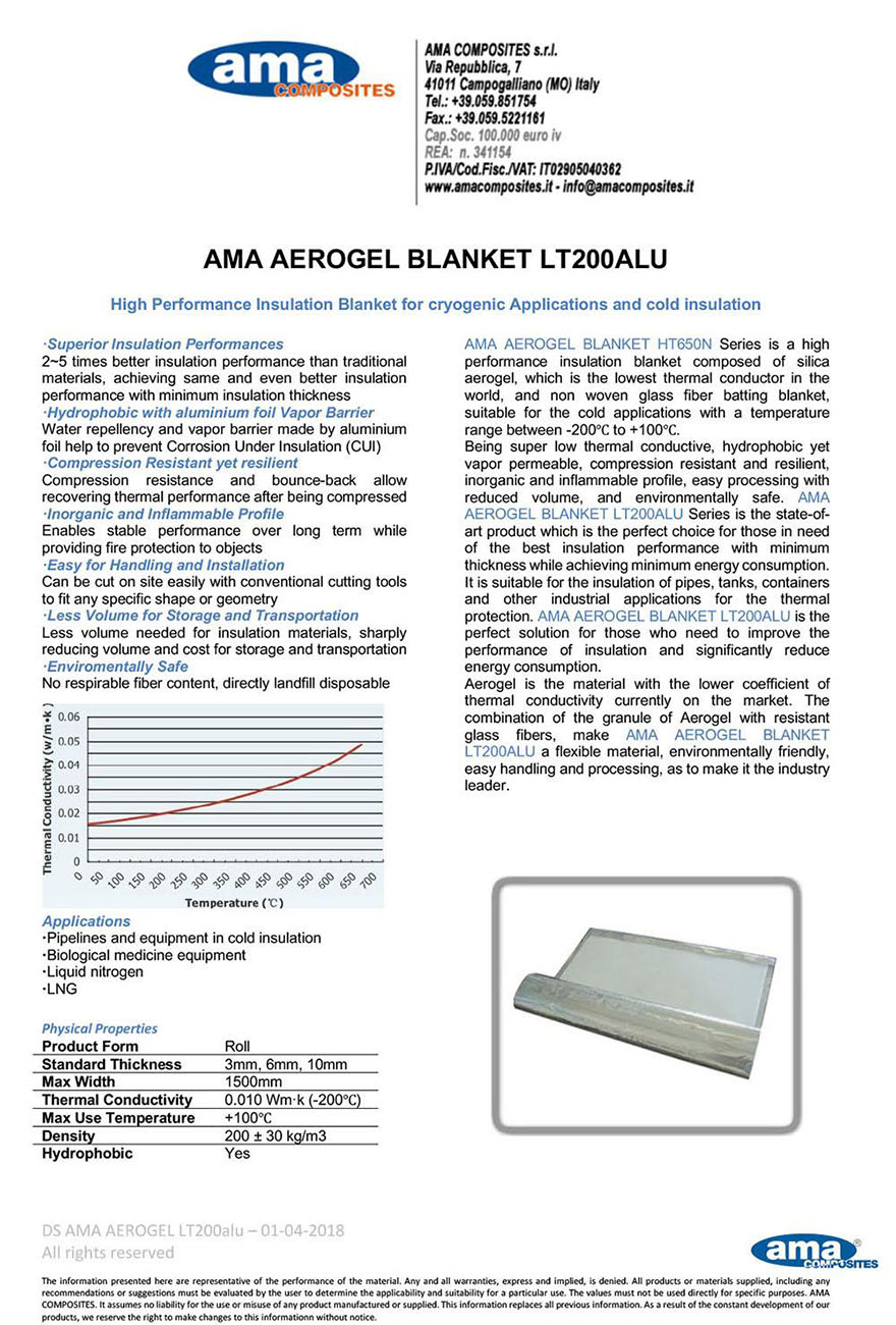 DS AMA AEROGEL LT200AL